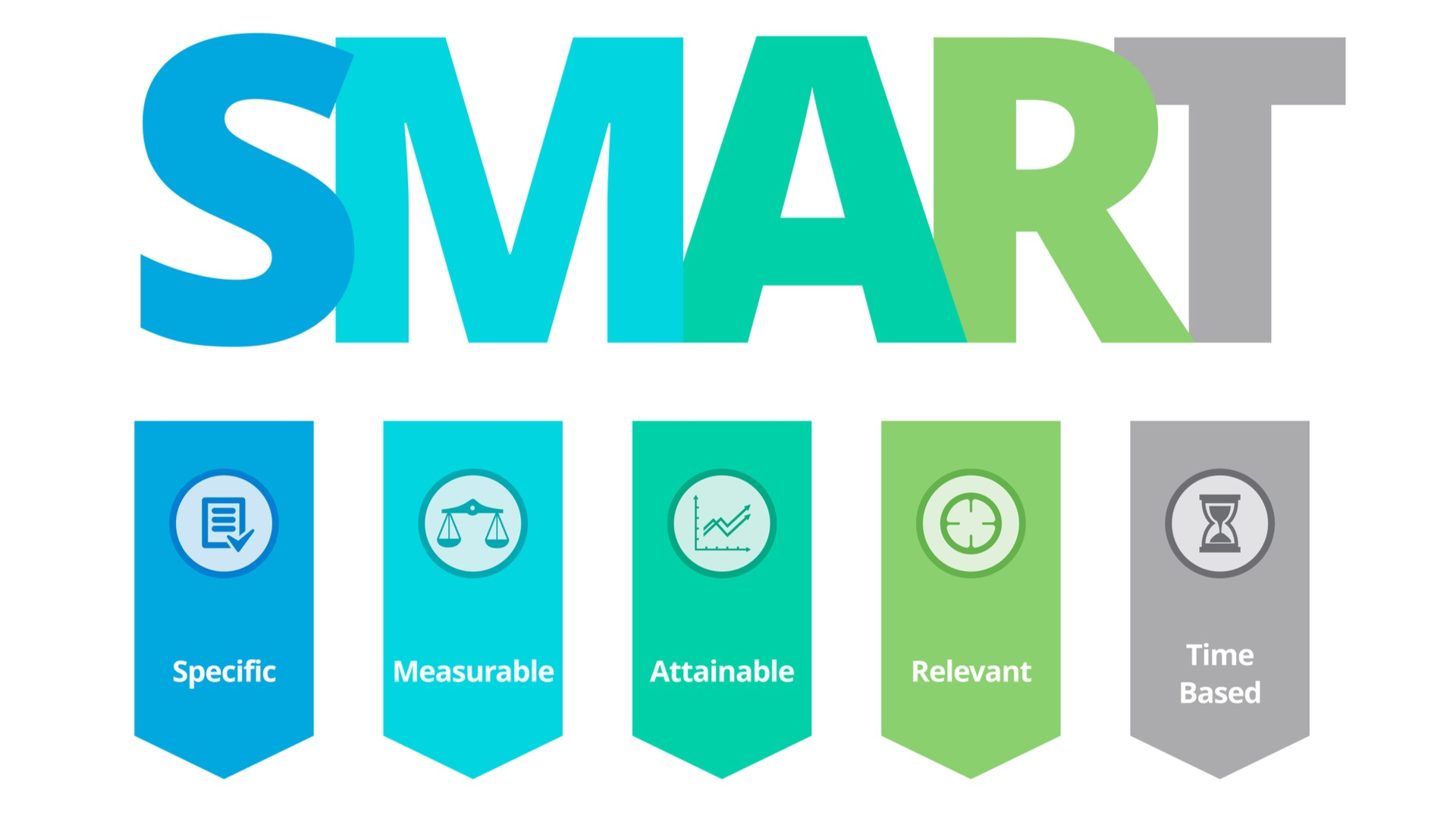 BLOG: The Power of SMART Goals for Weight Management - Grand View Health